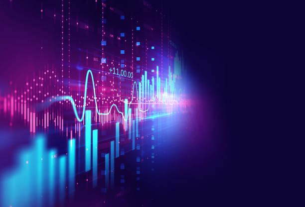 到2023年全球企业网络市场的年度增长